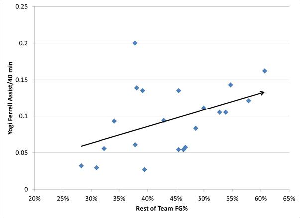 Chart4ab