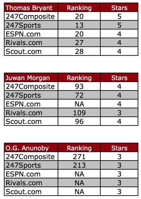 2015 rankings