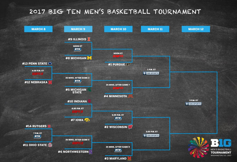 2017 Big Ten Men's Basketball Championship - Big Ten ...