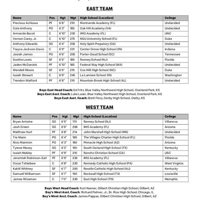 440a66ad104 Trayce Jackson-Davis is Indiana s 31st McDonald s All-American ...
